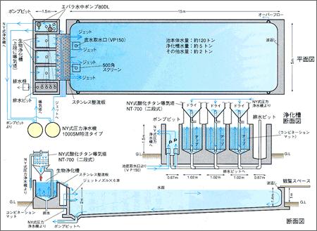 Forums vijver aanleg ontwerp show je tuin stroming for Zen tuin aanleggen